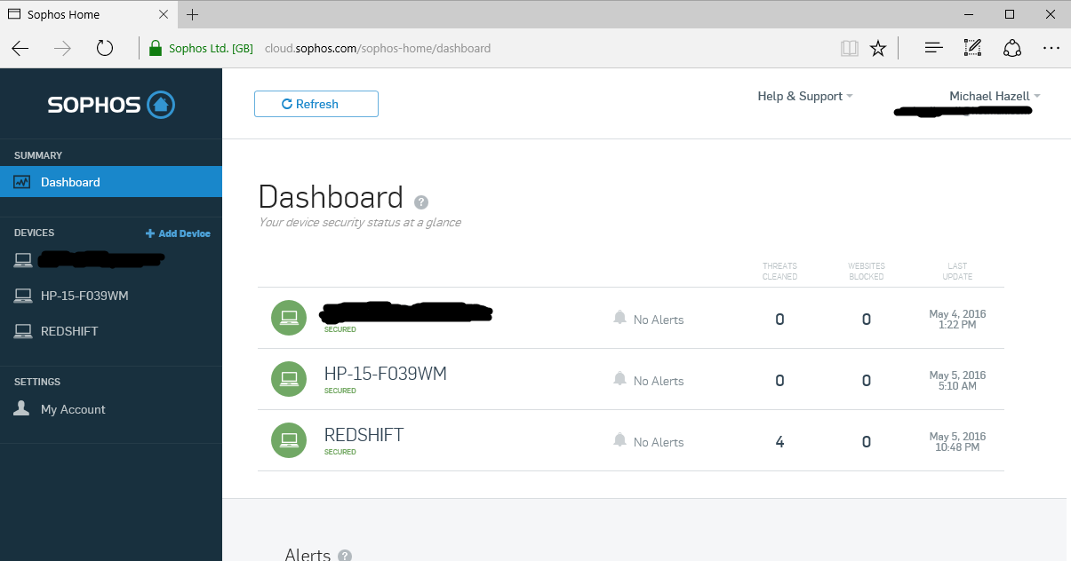 Sophos Dashboard: Overview screen