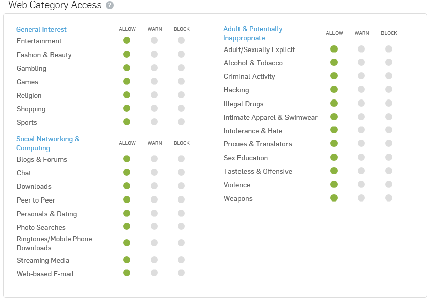 Web Category Access